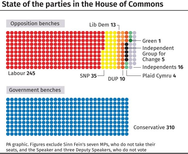 Brecon and Radnorshire by-election: state of the parties in the House of <a href=