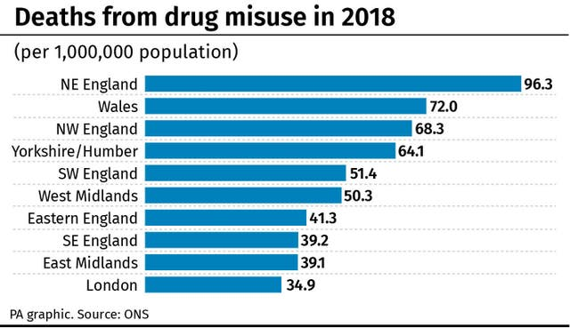 Deaths from drug misuse in 2018