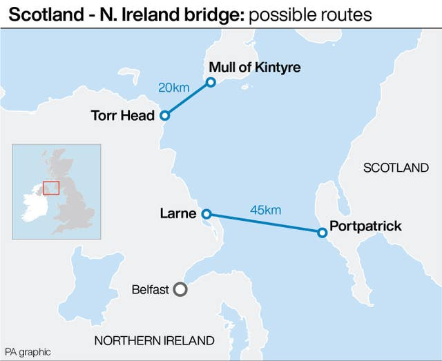 Scotland – N Ireland bridge: possible routes