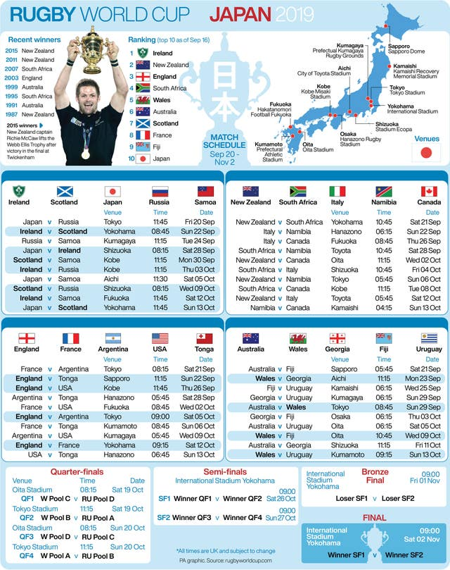 A breakdown of when and where the 2019 Rugby World Cup action takes place.