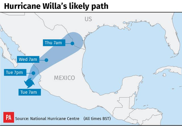 A graphic showing Willa's path