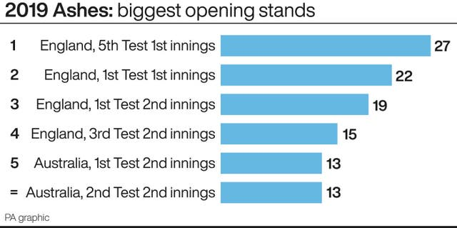 The highest opening stands of the series