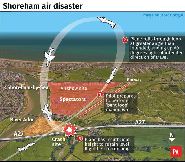 Shoreham air disaster