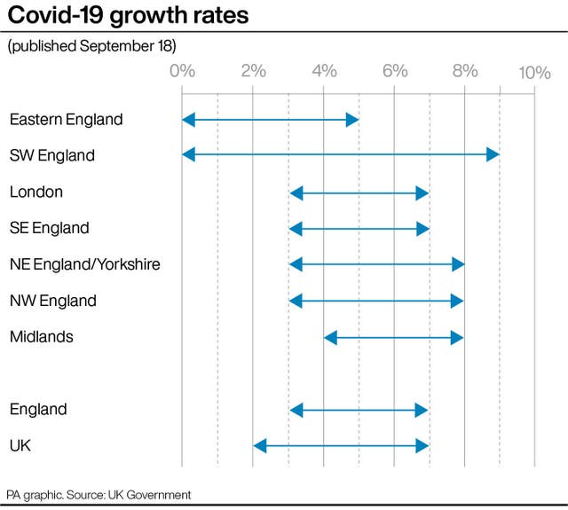 PA infographic showing Covid-19 growth ratesPOLITICS Coronavirus Rates