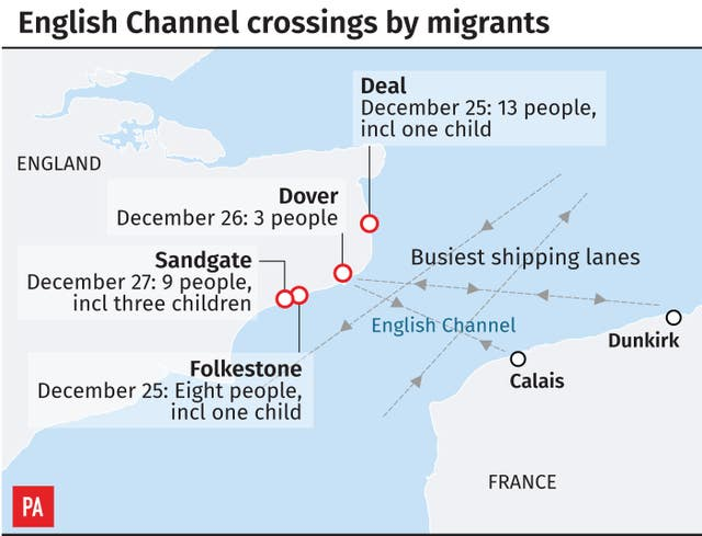SEA Migrants
