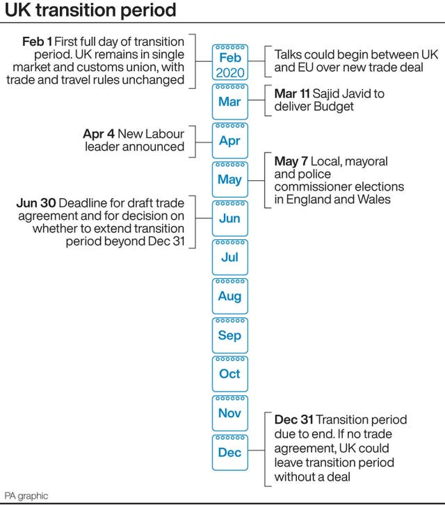 UK transition period