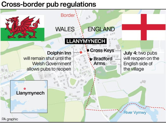 Cross-border pub regulations in Llanymynech