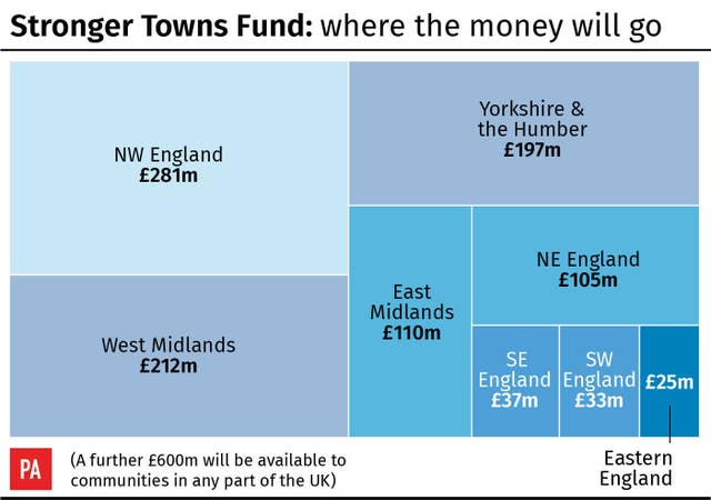 Stronger Towns Fund: where the money will go?