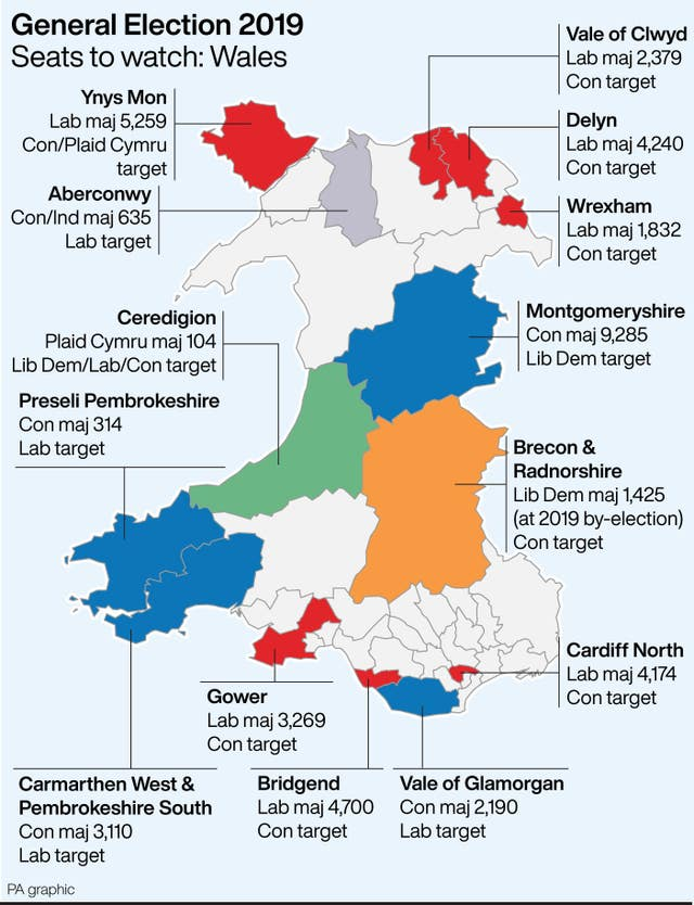 POLITICS Election WalesSeats