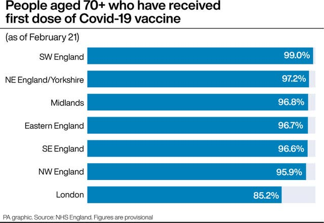 PA infographic showing people aged 70 plus who have received first dose of Covid-19 vaccine