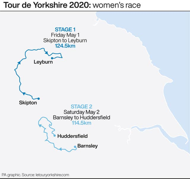 Tour de Yorkshire 2020: women's race