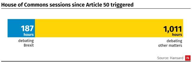 POLITICS Brexit MPs