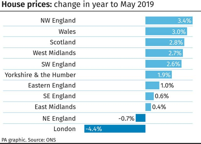 House prices change in year to May 2019