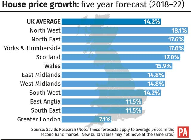 House Prices Across Britain Expected To Grow By 14 By 2022
