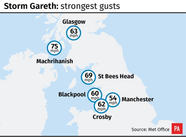 Storm Gareth: strongest gusts