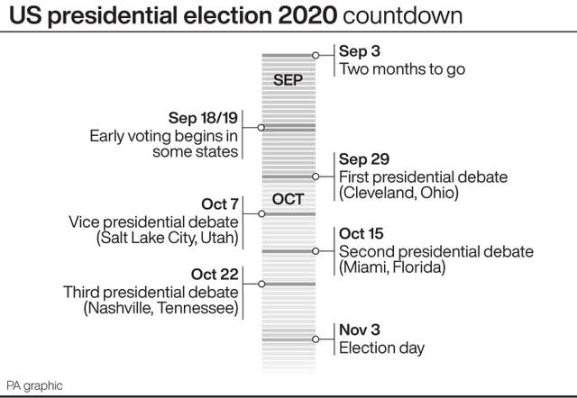 US presidential election 2020 countdown