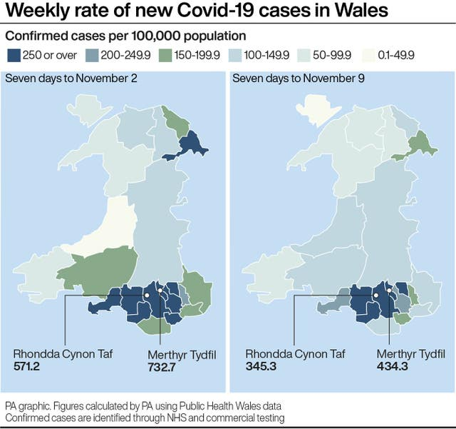 Weekly rate of new Covid-19 cases in Wales.