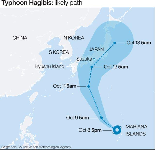 SPORT Typhoon