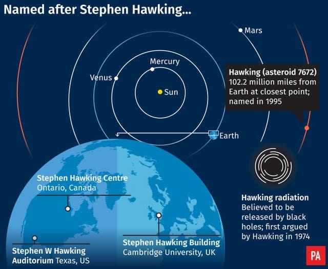 Extraordinary' Professor Stephen Hawking dies, aged 76 - The