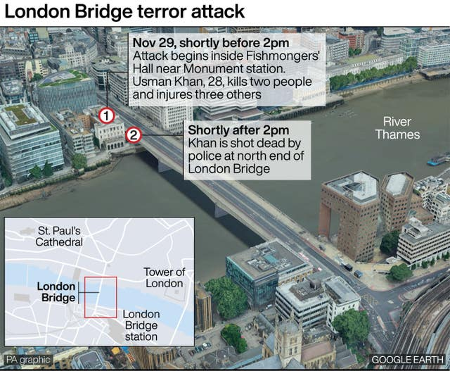 London Bridge terror attack.