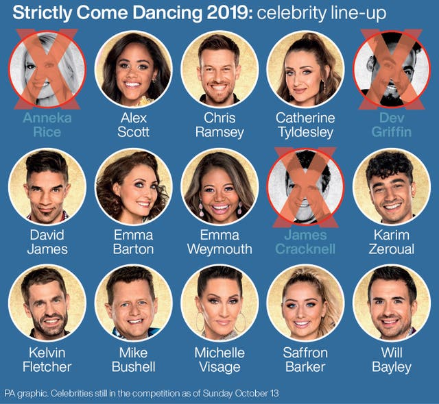 Strictly Come Dancing, celebrities still in the competition as of Sunday October 13