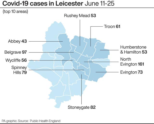 Covid-19 cases in Leicester June 11-25