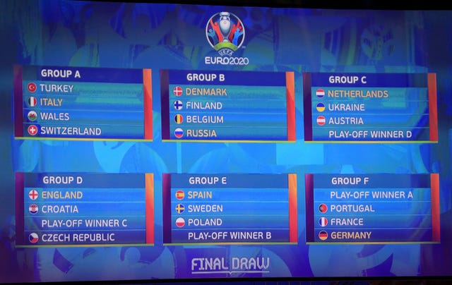 The groups at Euro 2020