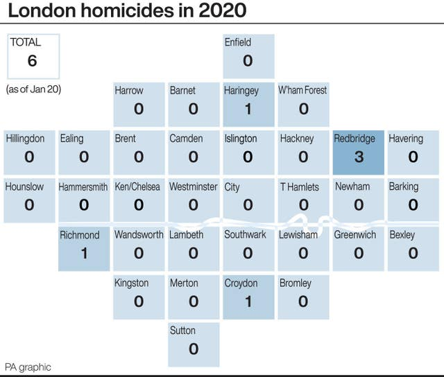 London homicides in 2020