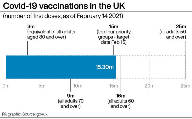 Covid-19 vaccinations in the UK