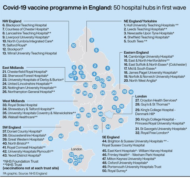 Covid-19 vaccine programme in England: 50 hospital hubs in first wave.