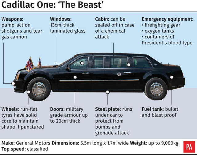 President Trump's armoured limousine Cadillac One 'The Beast'.