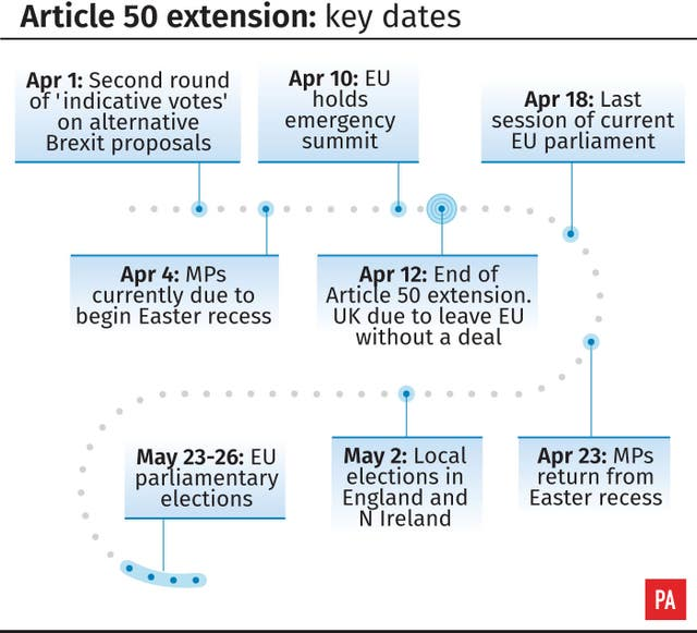 Article 50 extension: key dates