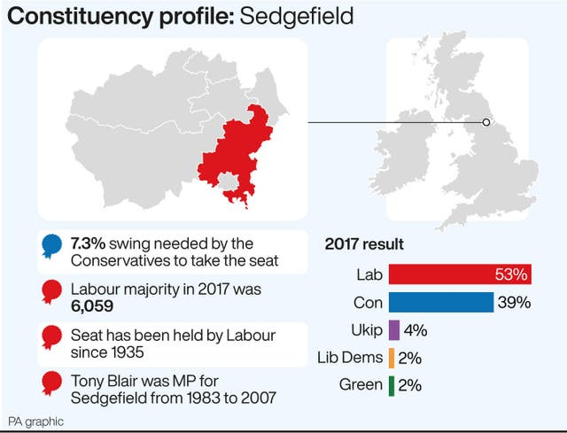 POLITICS Election Sedgefield