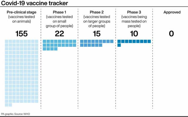 Covid vaccine tracker graphic