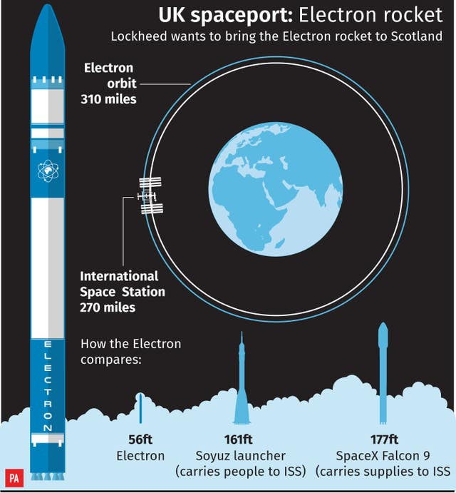 The Electron rocket will take off from first uk spaceport