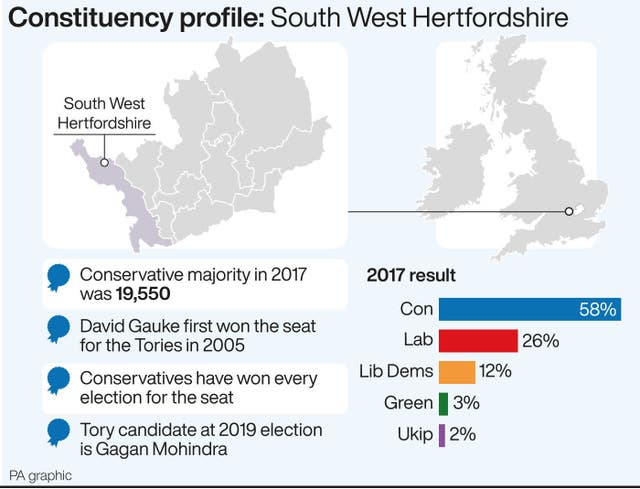 Constituency profile: South West Hertfordshire