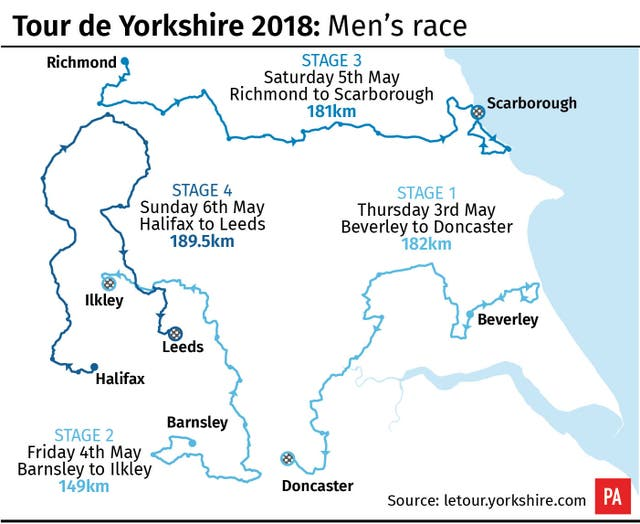 Men's race stages map