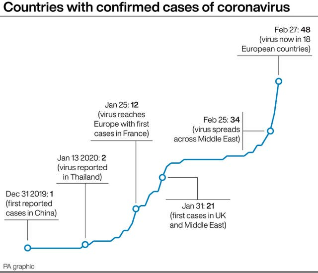 PA infographic about countries with confirmed cases of coronavirus