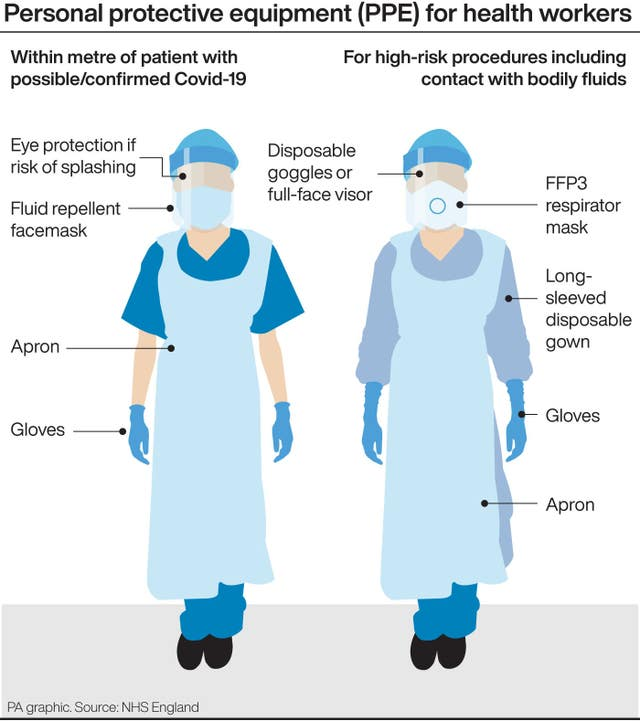 Personal protective equipment (PPE) for health workers