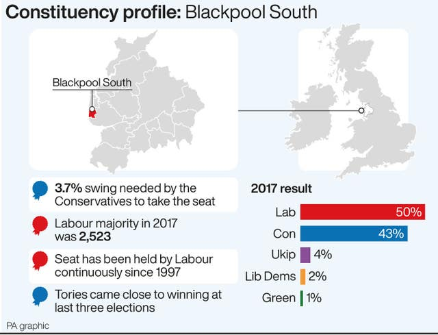 POLITICS Election Blackpool
