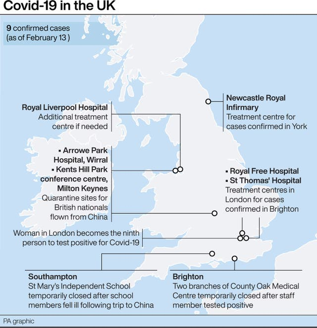 Covid-19 in the UK infographic