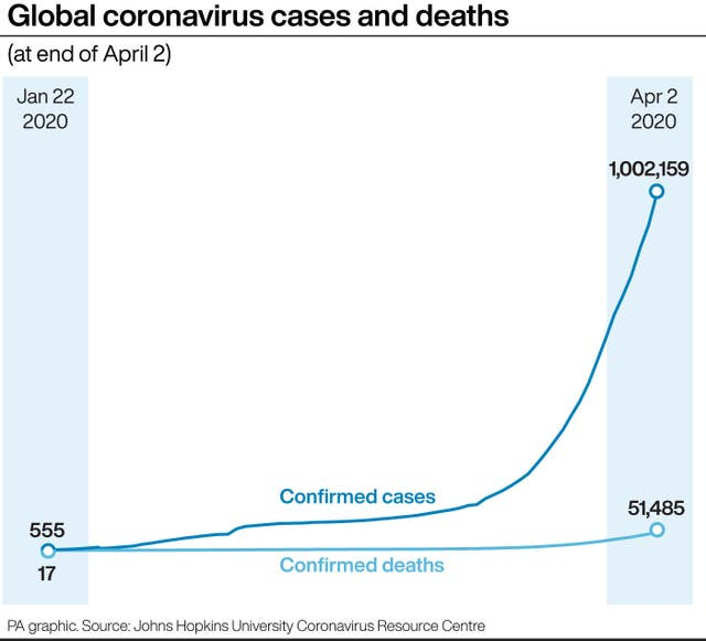 Global coronavirus cases and deaths graphic