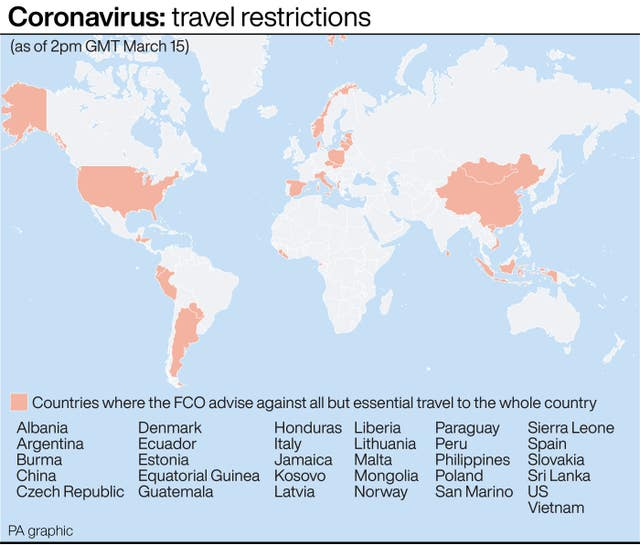 Countries where the FCO advise against all but essential travel to the whole country