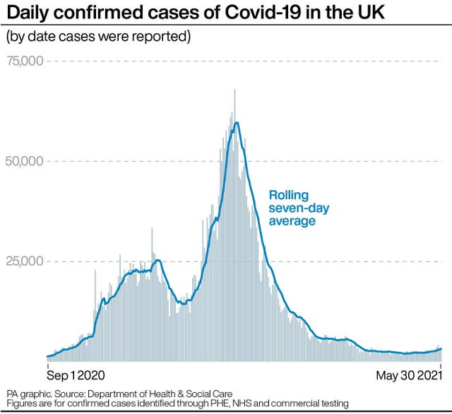 HEALTH Coronavirus