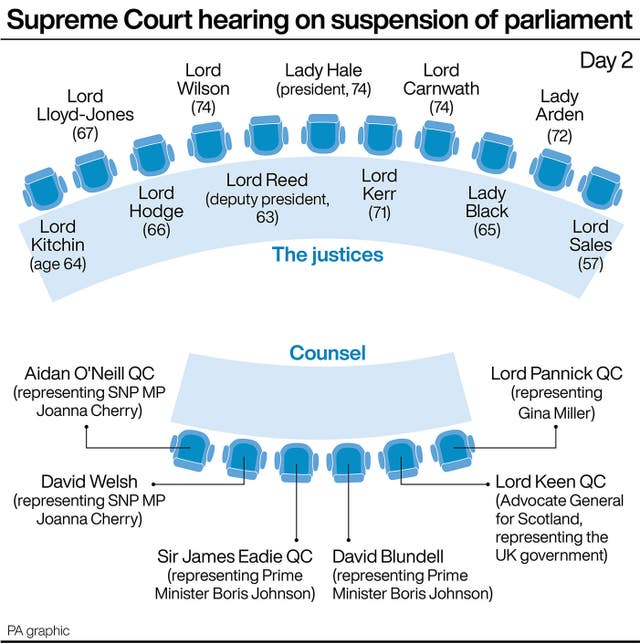 Supreme Court hearing on suspension of Parliament
