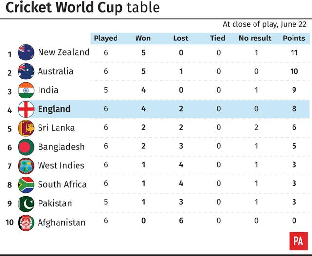 CRICKET WorldCup Wrap