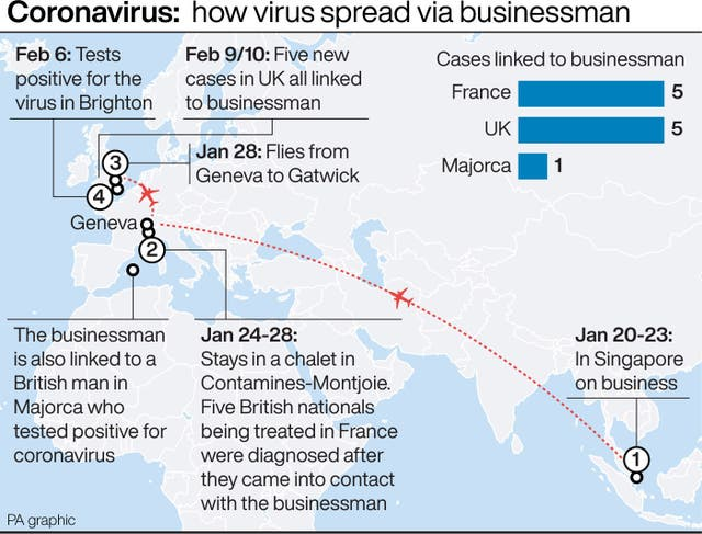 Coronavirus: how virus spread via businessman
