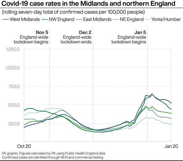 Covid-19 case rates in the Midlands and northern England