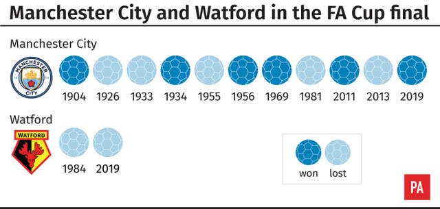 Manchester City and Watford in the FA Cup final