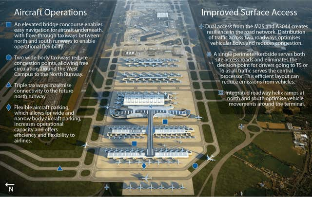 Illustration of plans for an alternative Heathrow Airport expansion (Arora Group/PA)